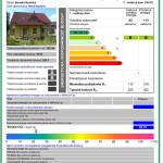 Energeticky certifikat